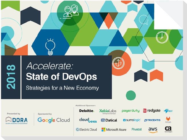 DORA State of DevOps image